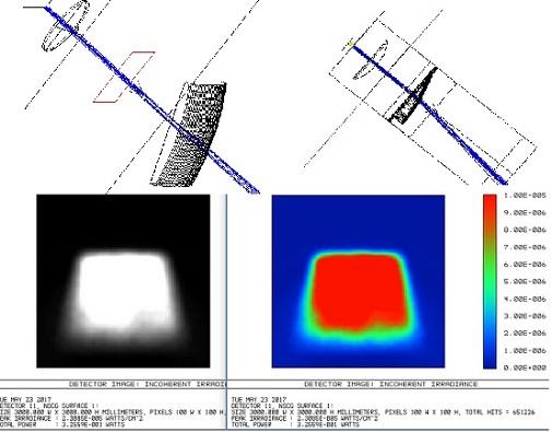 Optical scheme with prismatic lens