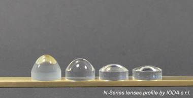 N-Series Lenses profile